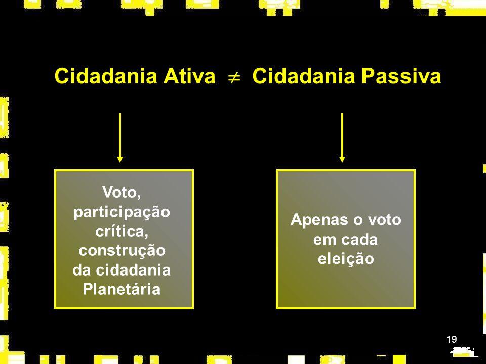 Cidadania Ativa  Cidadania Passiva