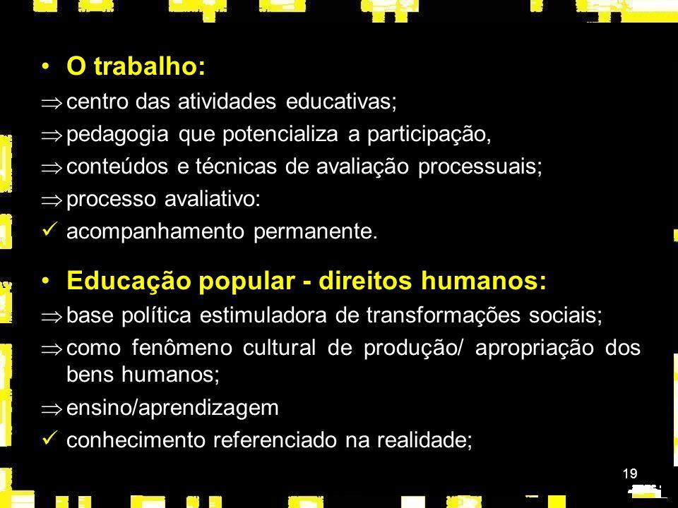 Educação popular - direitos humanos: