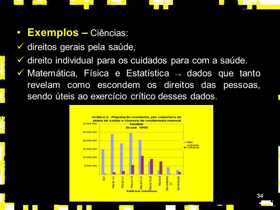 c Exemplos – Ciências: direitos gerais pela saúde,