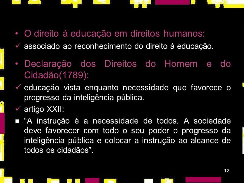 O direito à educação em direitos humanos: