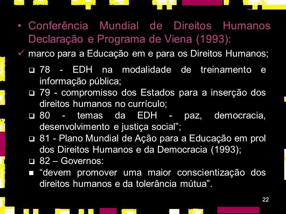 Conferência Mundial de Direitos Humanos Declaração e Programa de Viena (1993):