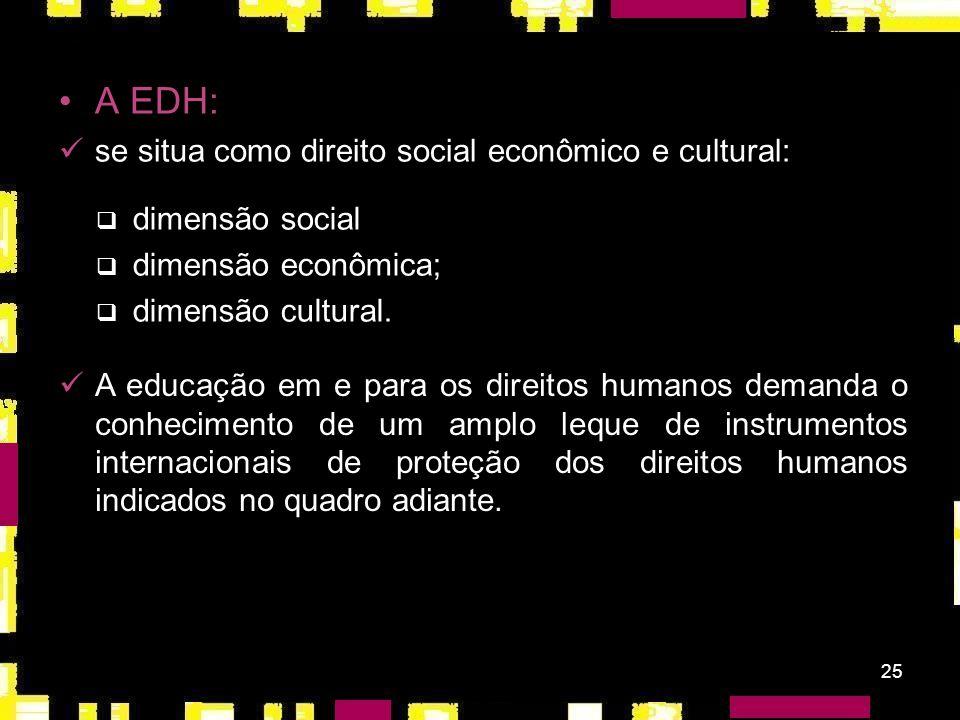 A EDH: se situa como direito social econômico e cultural: