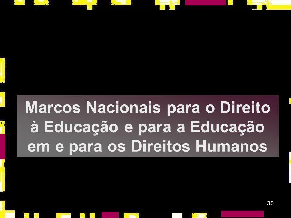 Marcos Nacionais para o Direito à Educação e para a Educação em e para os Direitos Humanos