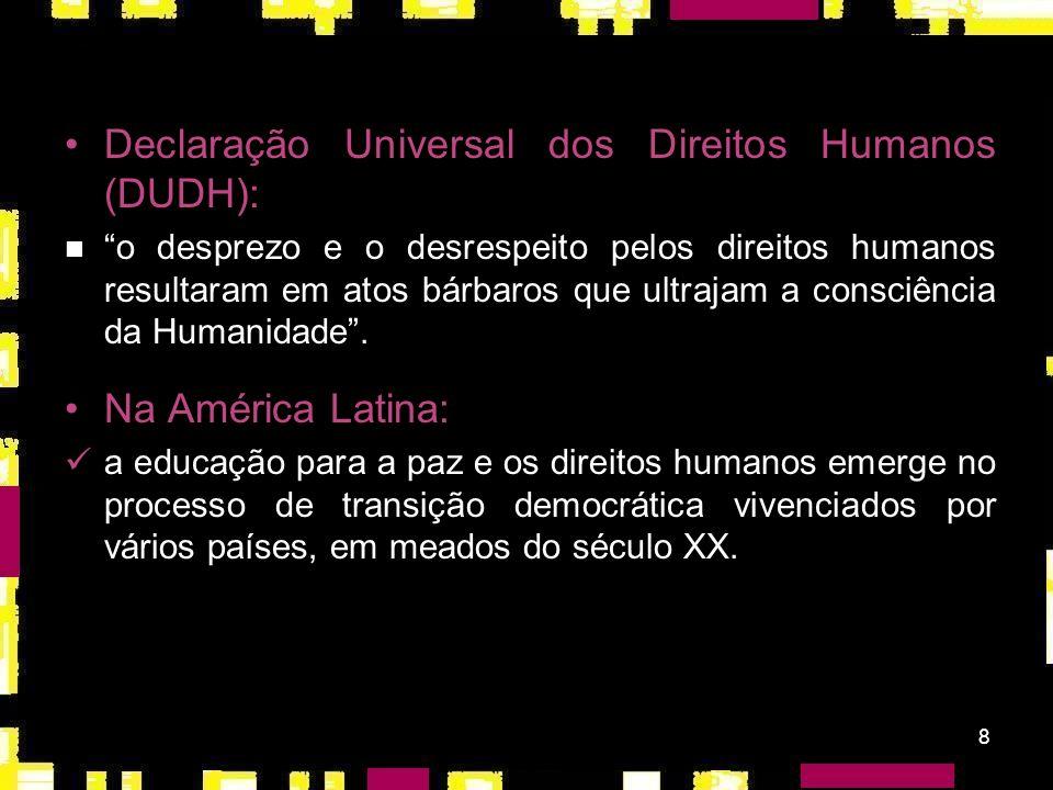 Declaração Universal dos Direitos Humanos (DUDH):