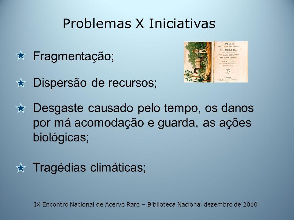 Problemas X Iniciativas