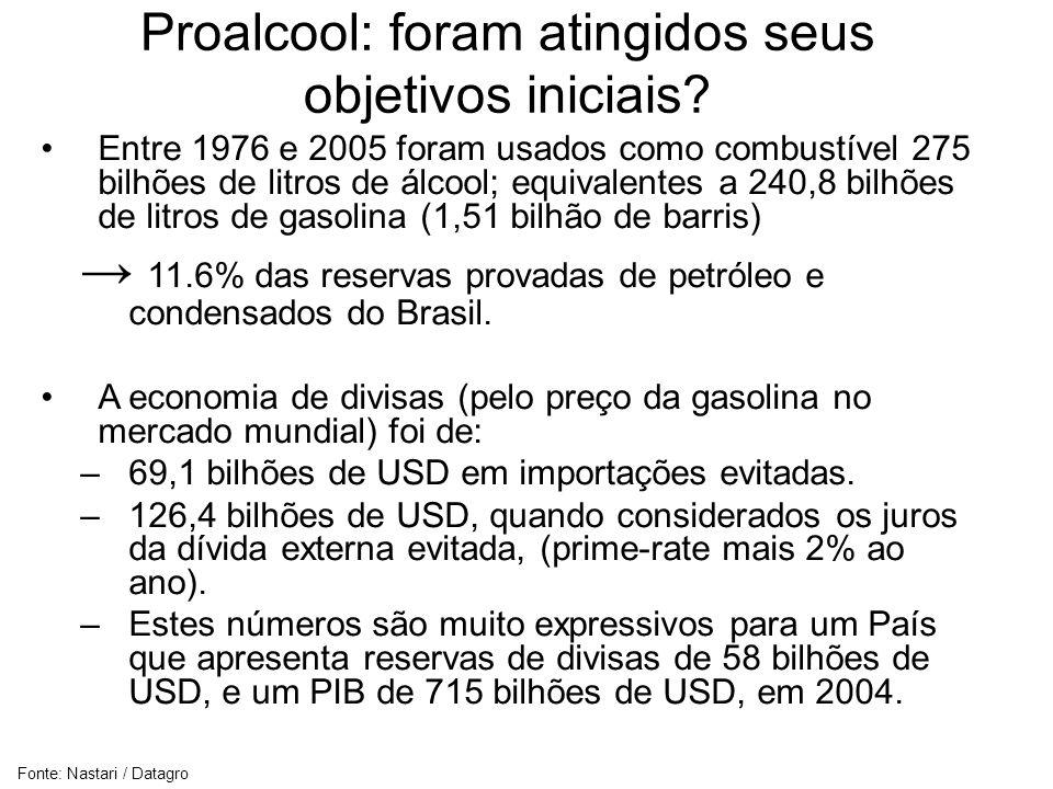 Proalcool: foram atingidos seus objetivos iniciais