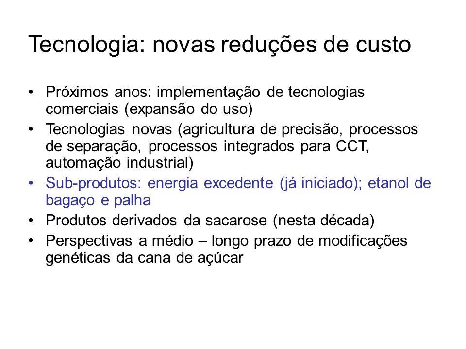 Tecnologia: novas reduções de custo