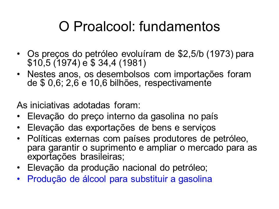 O Proalcool: fundamentos