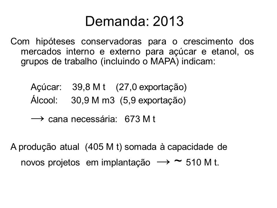 Demanda: 2013