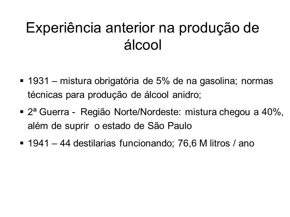 Experiência anterior na produção de álcool