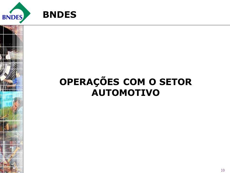 OPERAÇÕES COM O SETOR AUTOMOTIVO
