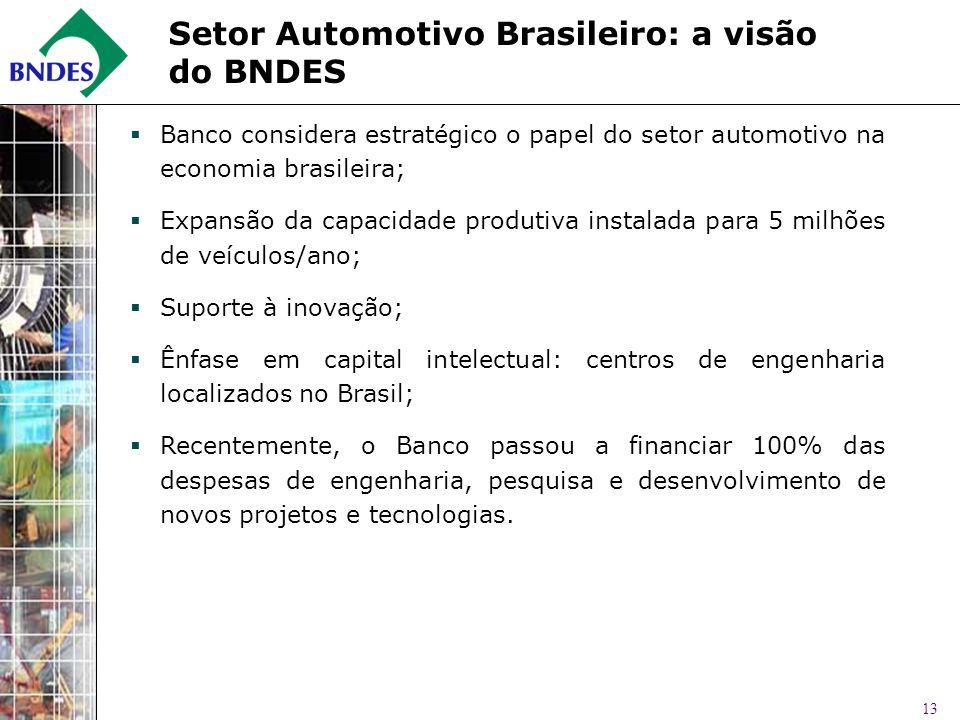 Setor Automotivo Brasileiro: a visão do BNDES