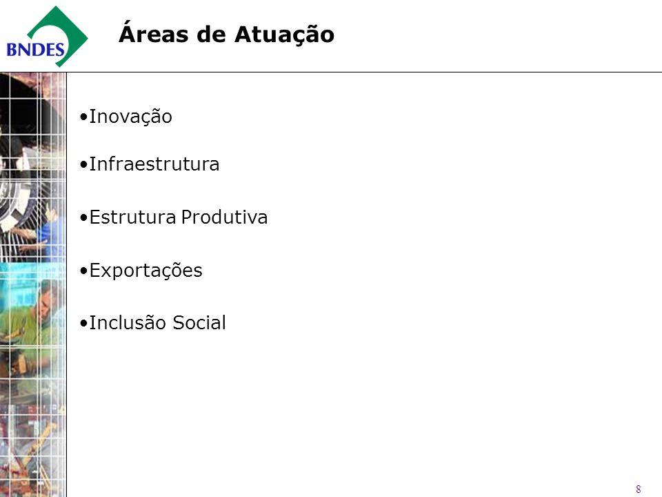 Áreas de Atuação Inovação Infraestrutura Estrutura Produtiva