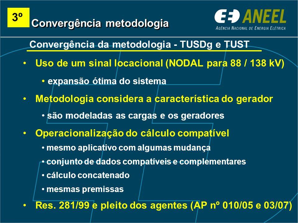 3º Convergência metodologia Convergência da metodologia - TUSDg e TUST