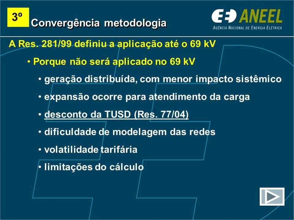 3º Convergência metodologia