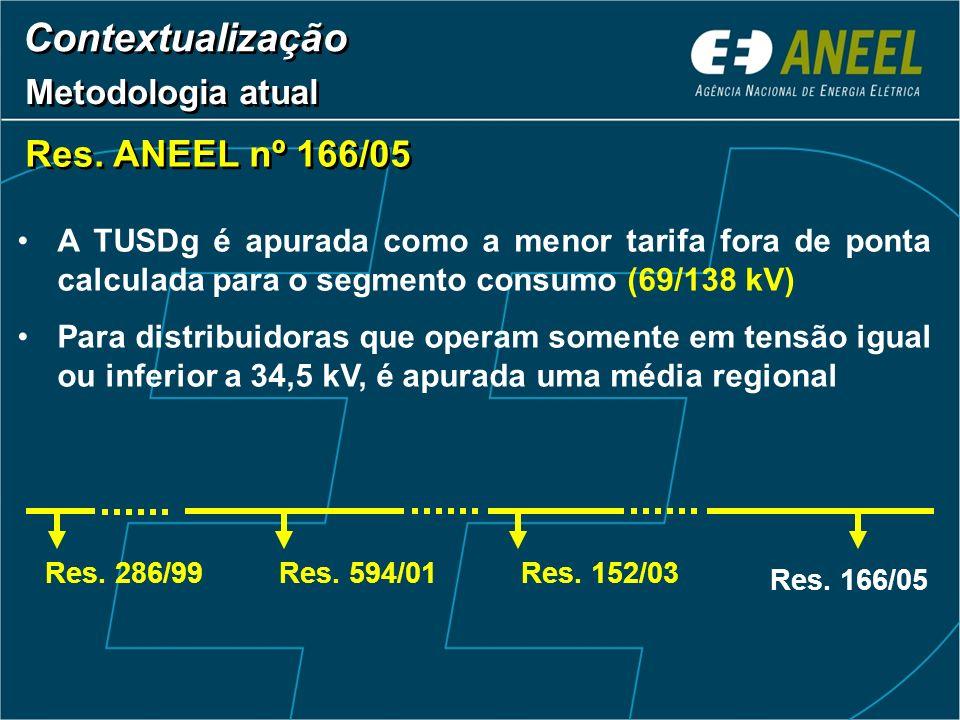 Contextualização Res. ANEEL nº 166/05 Metodologia atual
