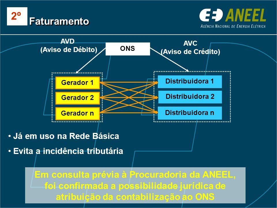 2º Faturamento. AVD. (Aviso de Débito) AVC. (Aviso de Crédito) ONS. Gerador 1. Distribuidora 1.