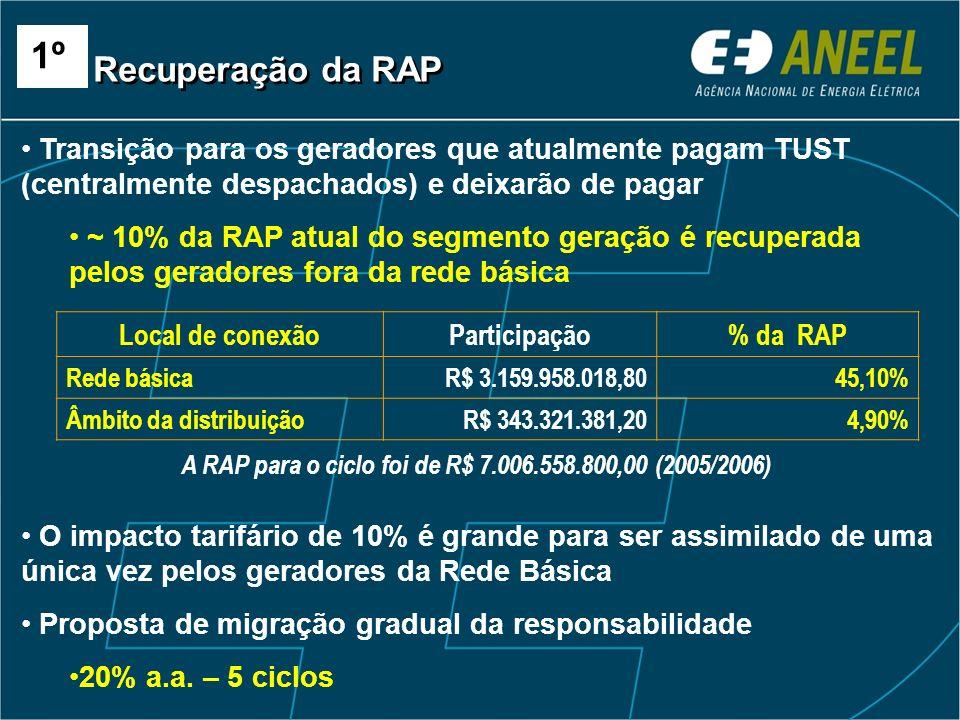 A RAP para o ciclo foi de R$ 7.006.558.800,00 (2005/2006)
