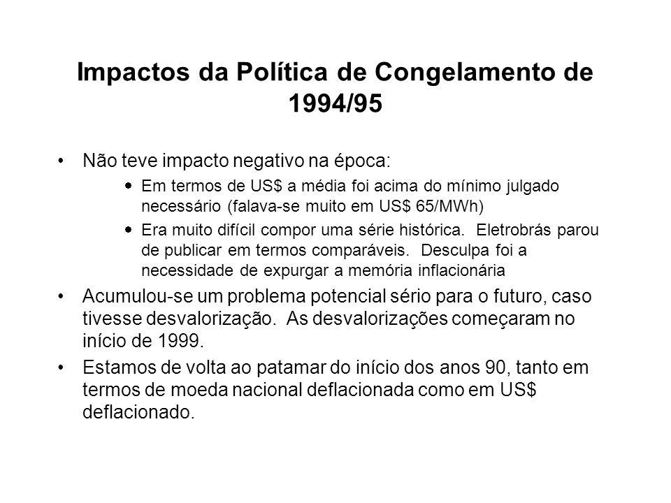 Impactos da Política de Congelamento de 1994/95