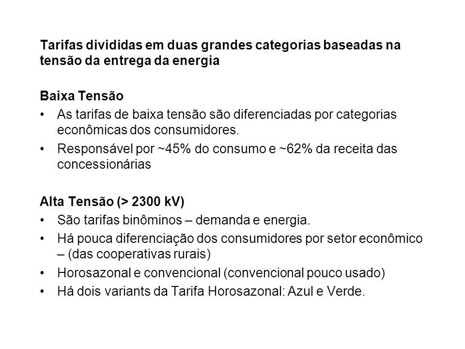 Tarifas divididas em duas grandes categorias baseadas na tensão da entrega da energia