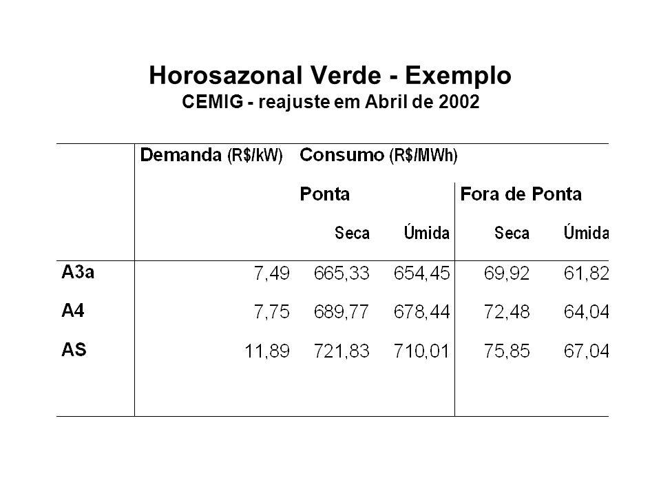 Horosazonal Verde - Exemplo CEMIG - reajuste em Abril de 2002