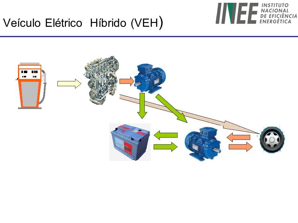 Veículo Elétrico Híbrido (VEH)