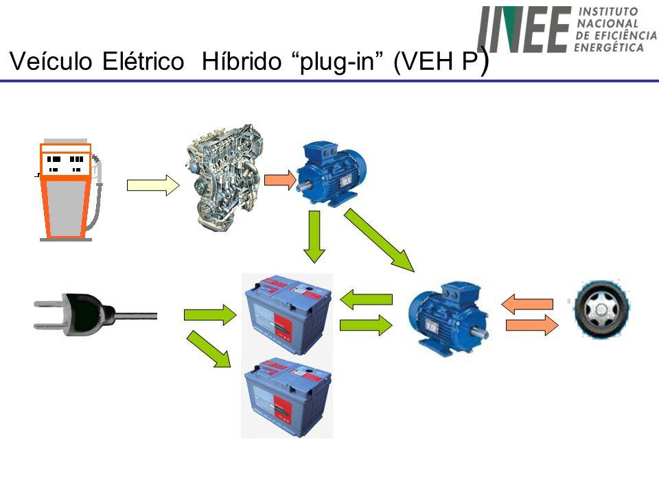 Veículo Elétrico Híbrido plug-in (VEH P)