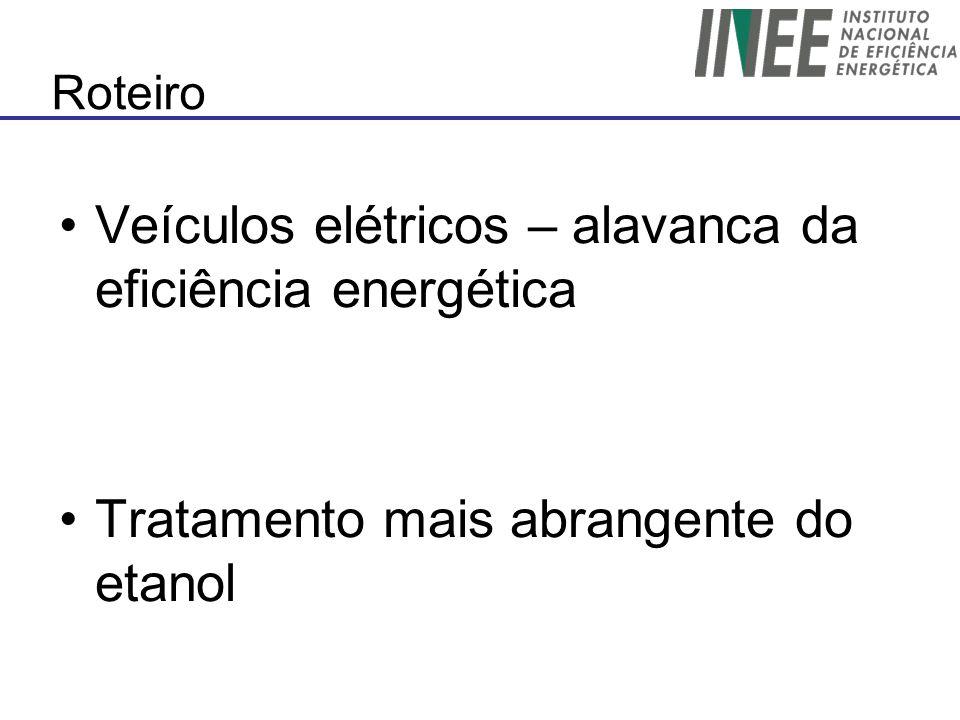 Veículos elétricos – alavanca da eficiência energética