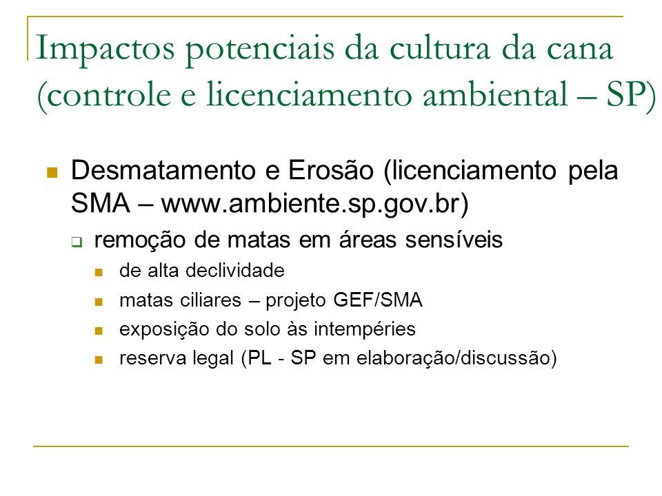 Impactos potenciais da cultura da cana (controle e licenciamento ambiental – SP)