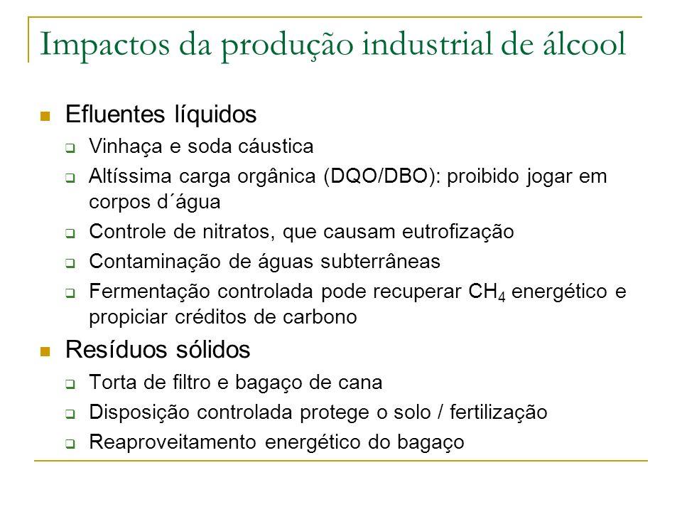 Impactos da produção industrial de álcool
