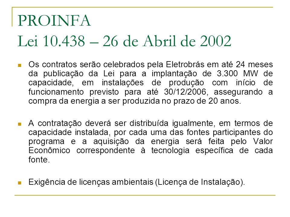 PROINFA Lei 10.438 – 26 de Abril de 2002