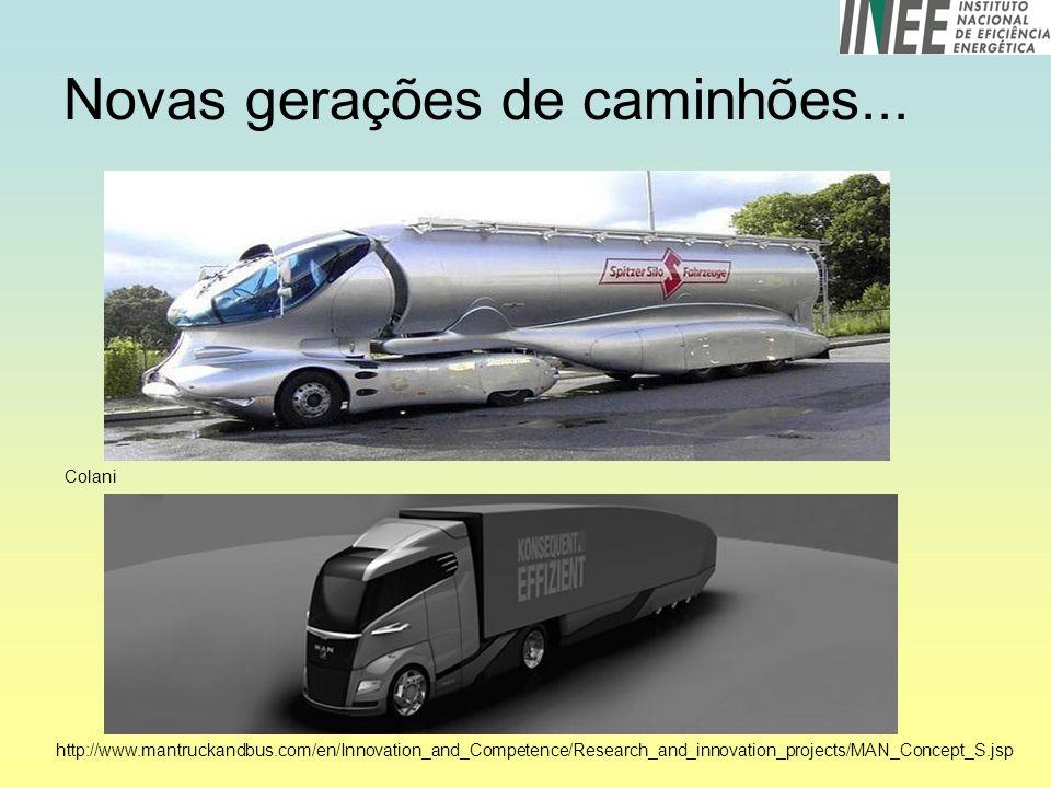 Novas gerações de caminhões...