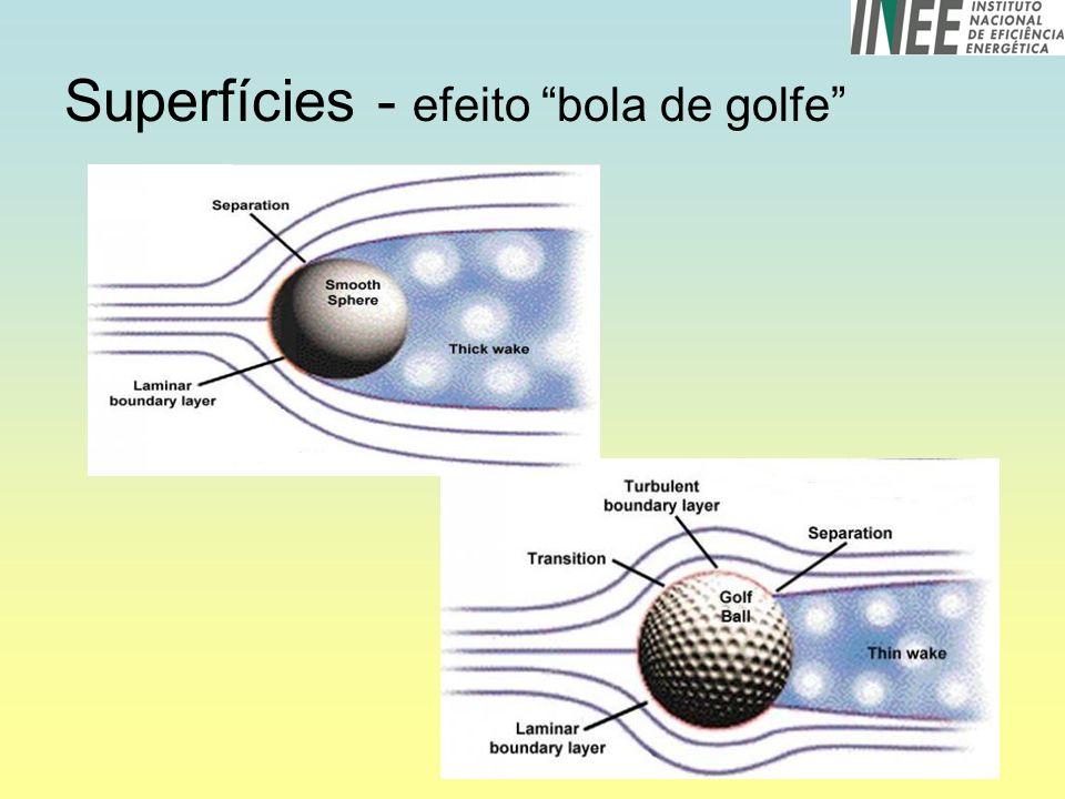Superfícies - efeito bola de golfe