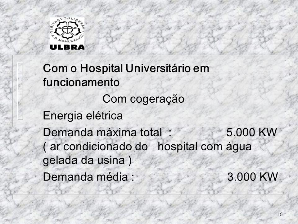 Com o Hospital Universitário em funcionamento Com cogeração