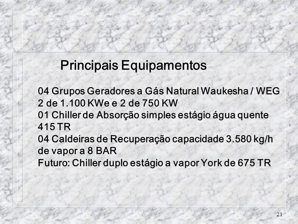 Principais Equipamentos 04 Grupos Geradores a Gás Natural Waukesha / WEG 2 de 1.100 KWe e 2 de 750 KW 01 Chiller de Absorção simples estágio água quente 415 TR 04 Caldeiras de Recuperação capacidade 3.580 kg/h de vapor a 8 BAR Futuro: Chiller duplo estágio a vapor York de 675 TR