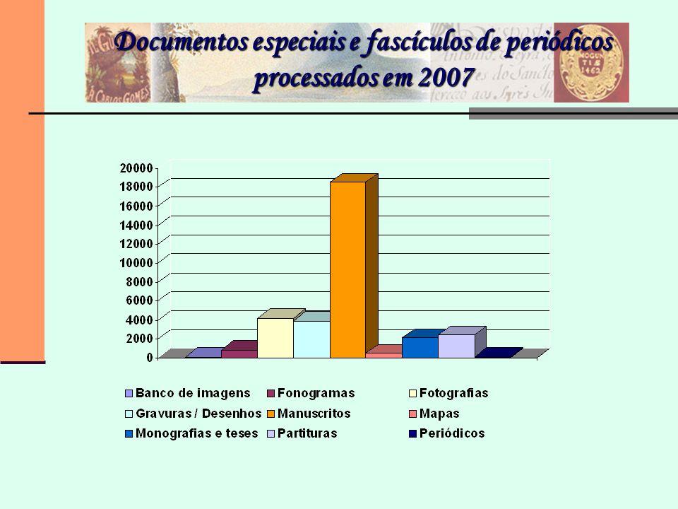 Documentos especiais e fascículos de periódicos processados em 2007