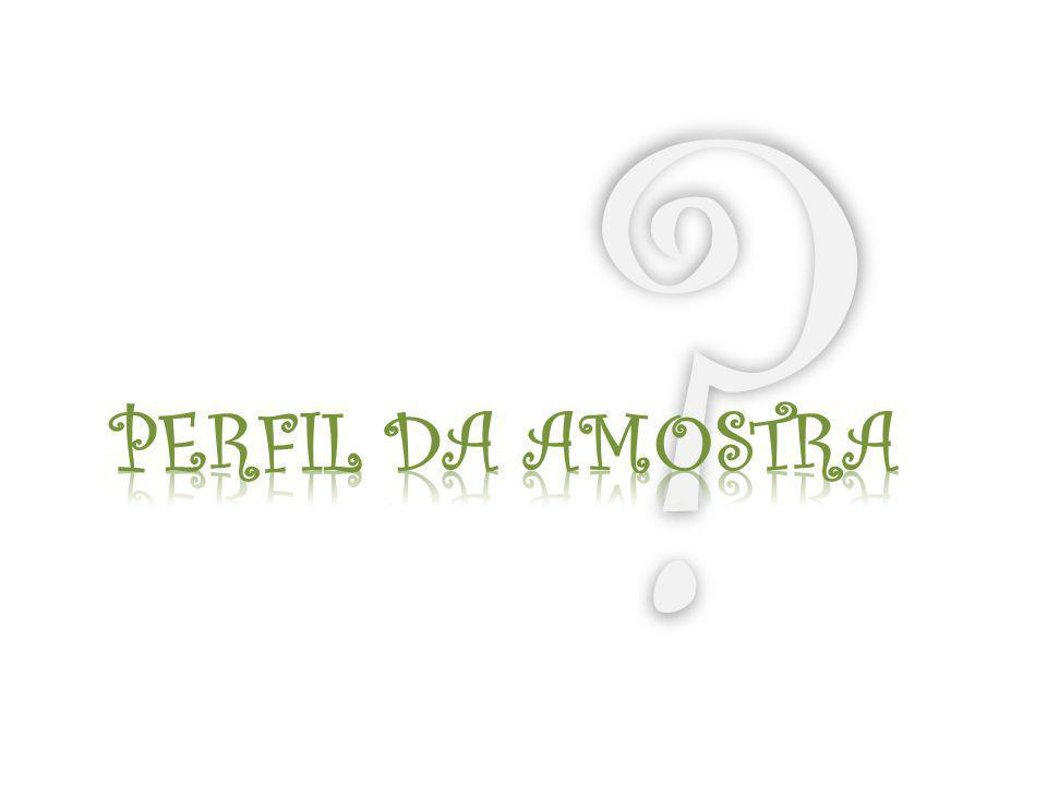 PERFIL DA AMOSTRA