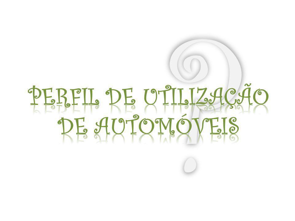 PERFIL DE UTILIZAÇÃO DE AUTOMÓVEIS