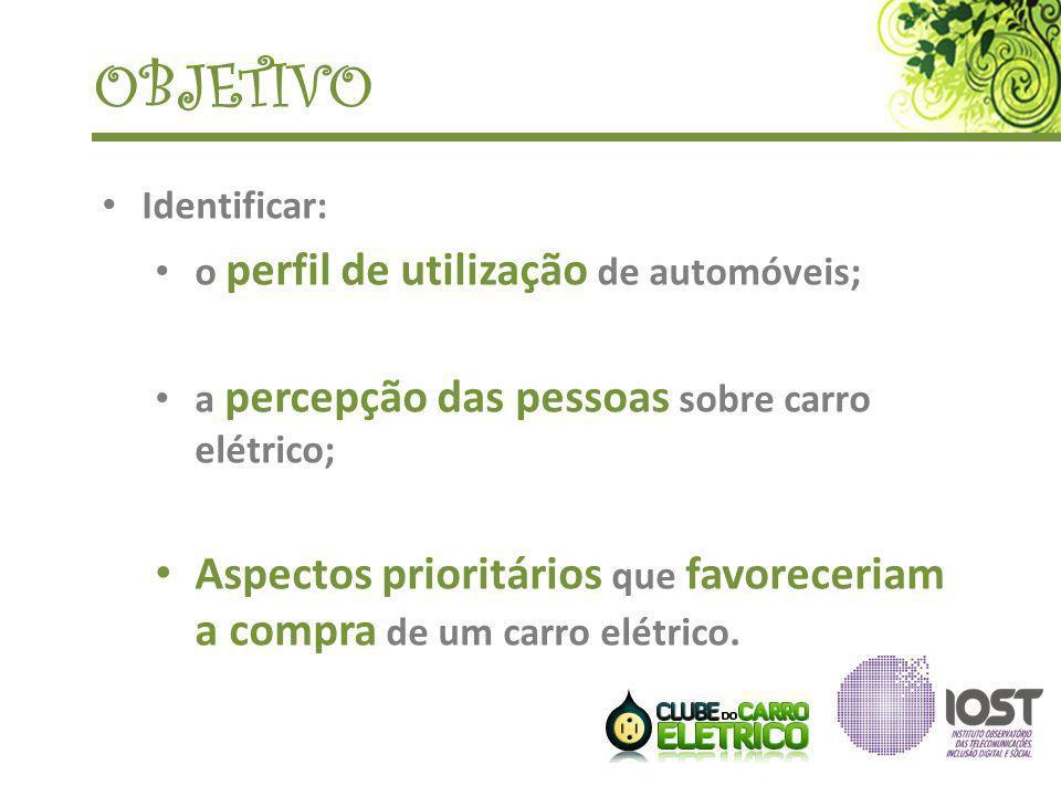 OBJETIVO Identificar: o perfil de utilização de automóveis; a percepção das pessoas sobre carro elétrico;