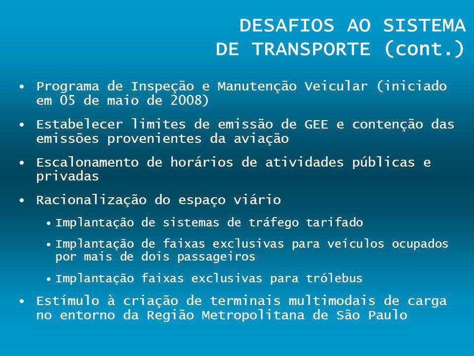 DESAFIOS AO SISTEMA DE TRANSPORTE (cont.)