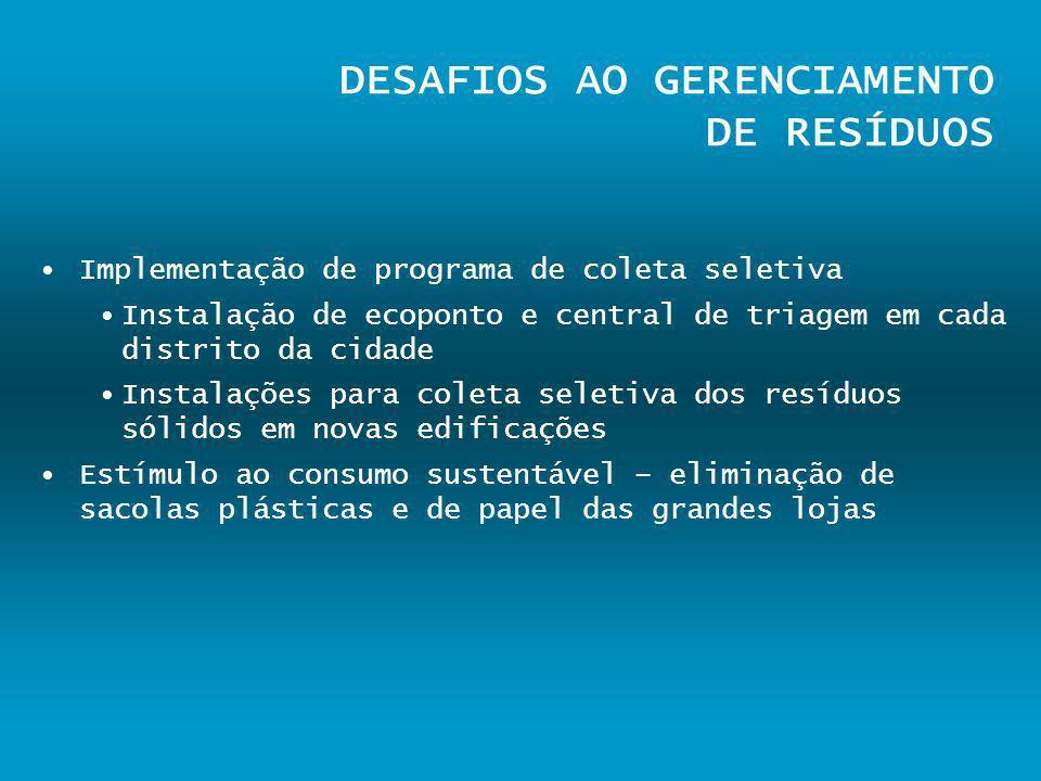 DESAFIOS AO GERENCIAMENTO DE RESÍDUOS