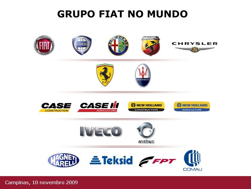 GRUPO FIAT NO MUNDO ok Campinas, 10 novembro 2009
