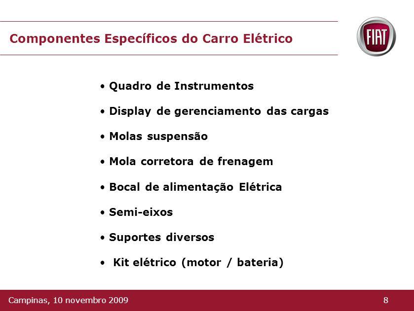 Componentes Específicos do Carro Elétrico