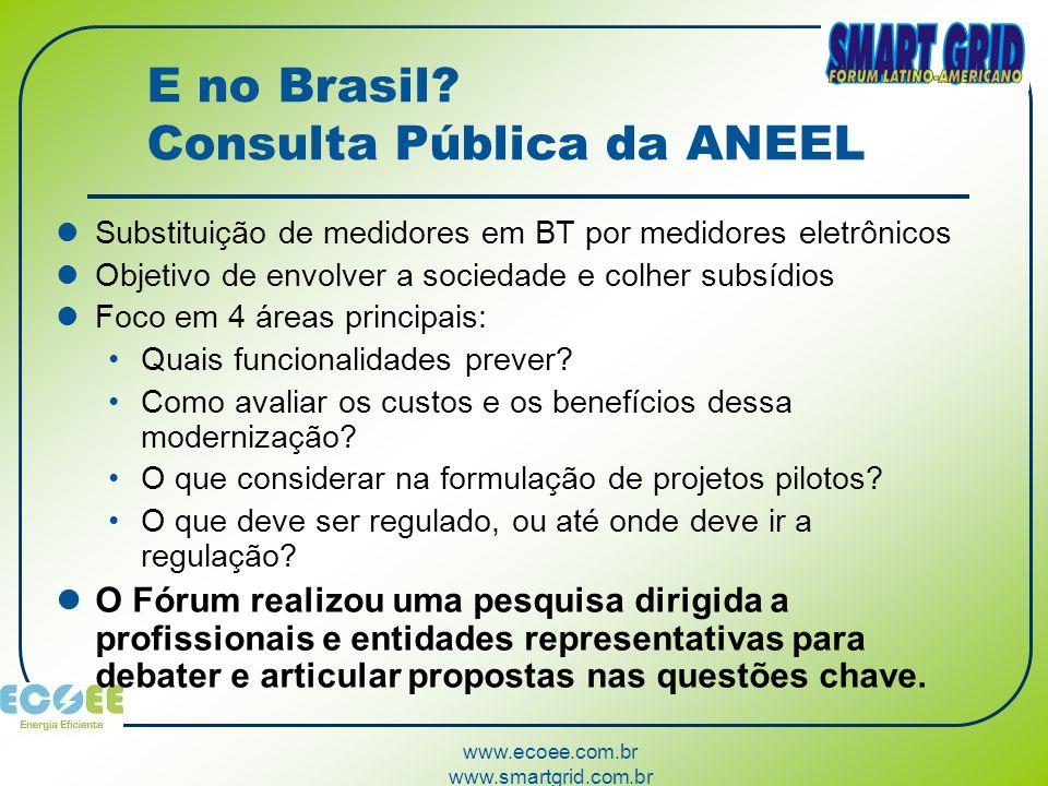 E no Brasil Consulta Pública da ANEEL