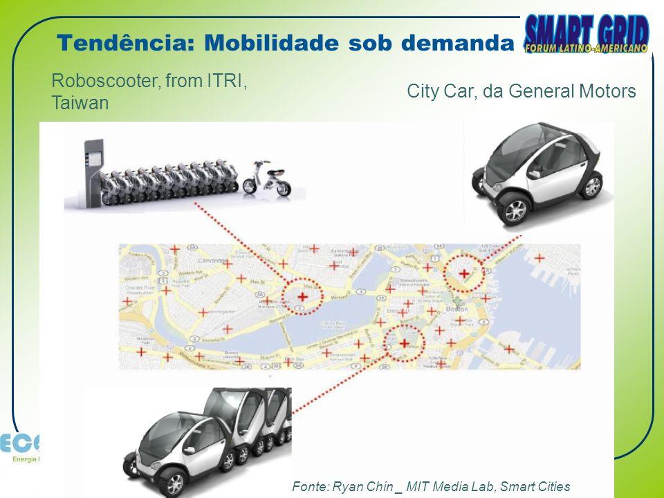 Tendência: Mobilidade sob demanda