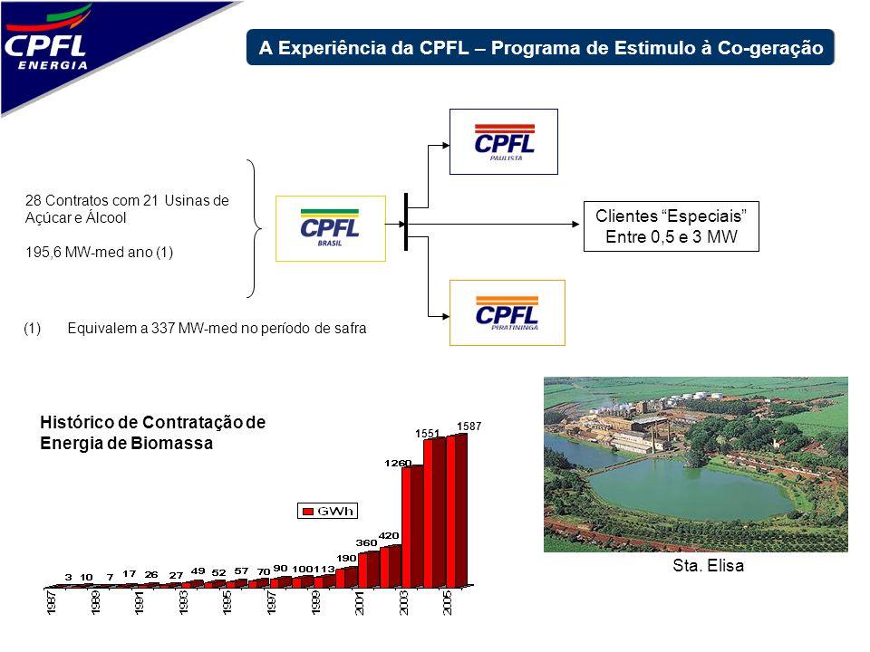 A Experiência da CPFL – Programa de Estimulo à Co-geração