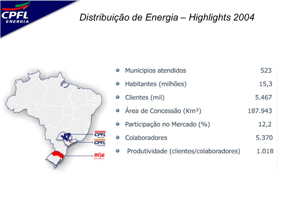 Distribuição de Energia – Highlights 2004