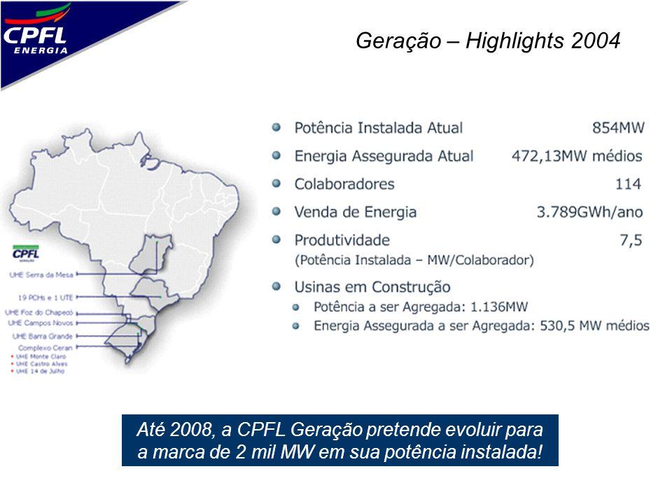 Geração – Highlights 2004 Até 2008, a CPFL Geração pretende evoluir para.