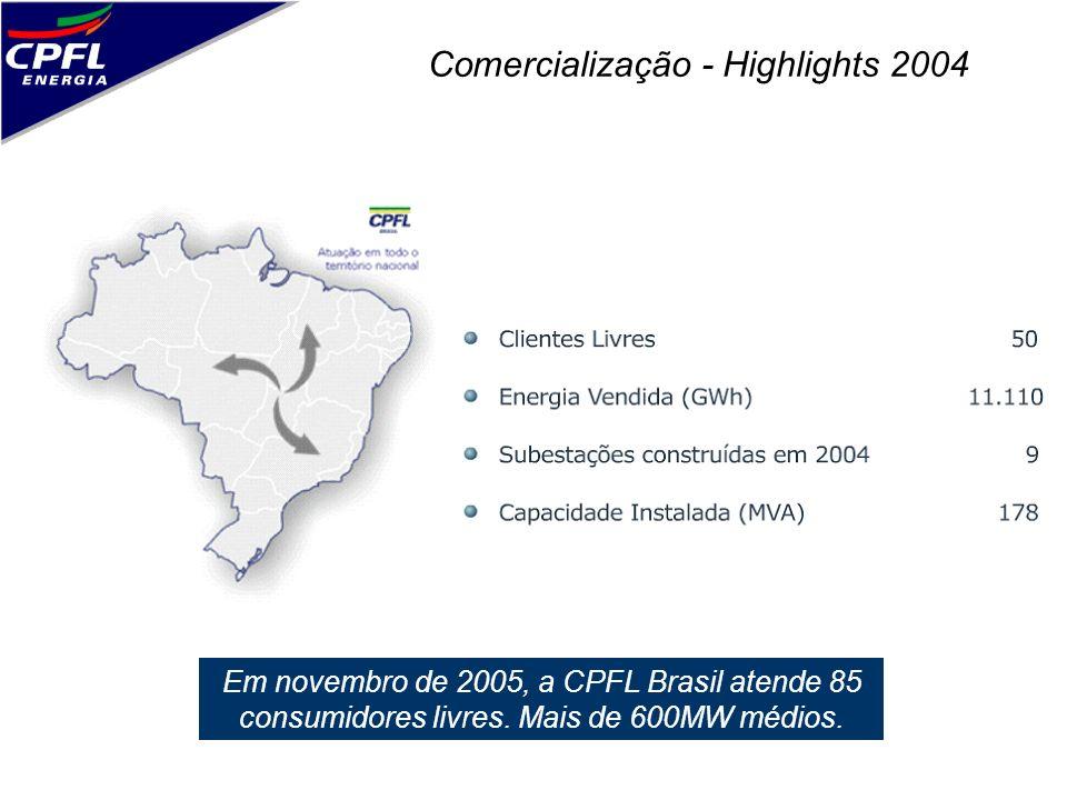Comercialização - Highlights 2004