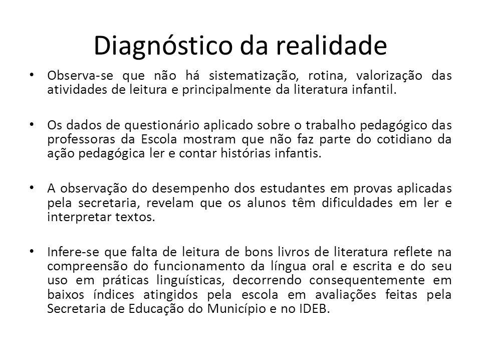 Diagnóstico da realidade